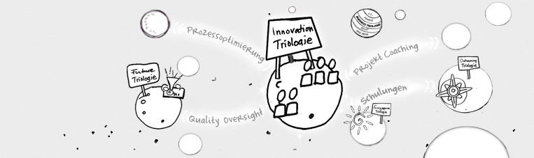 INNOVATION-Triologie-3